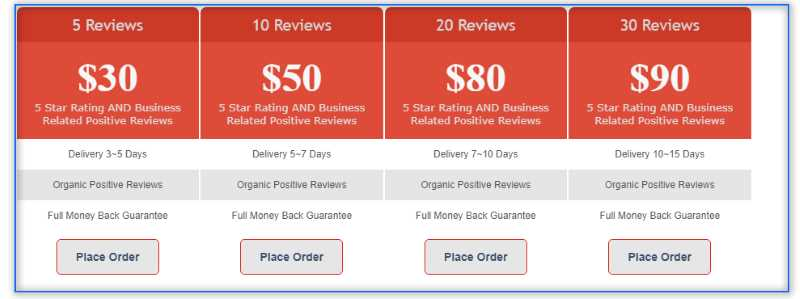 Buying Google Reviews: Should you do it? - Theincomespot